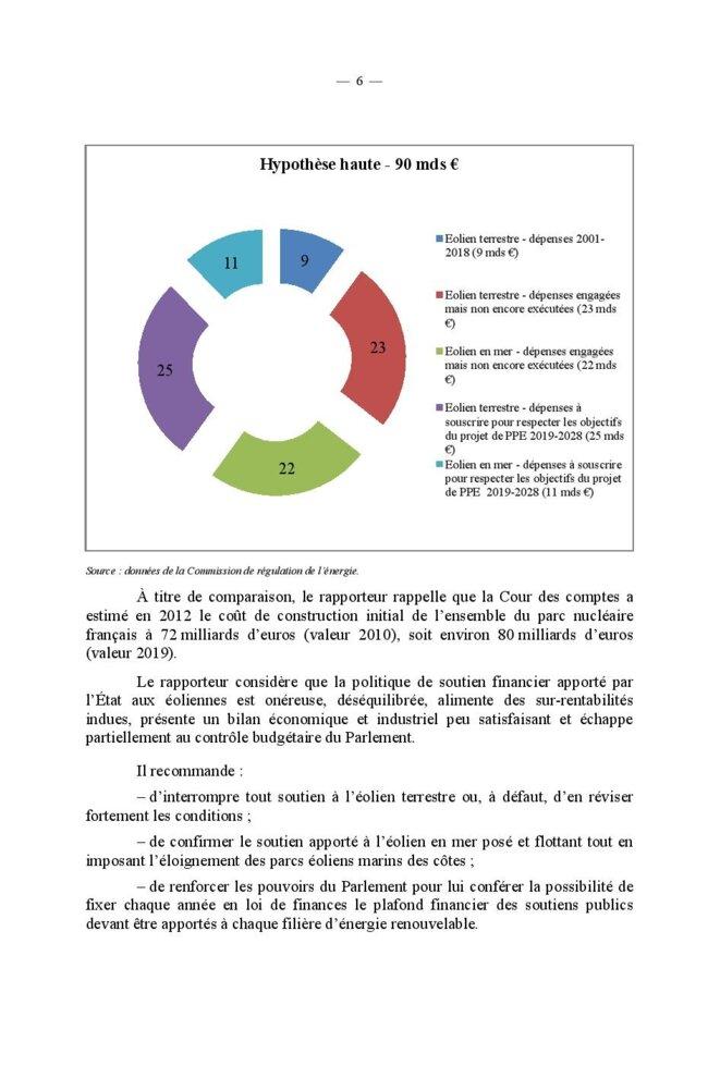 freddy-mulongo-commission-parlementaire-eolien-4