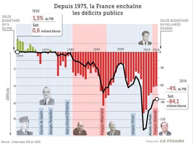 dificits-publics-1