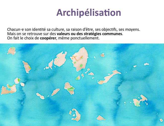 Le concept d'archipélisation, appliqué aux relations inter-structures. © CC-BY-SA Framasoft