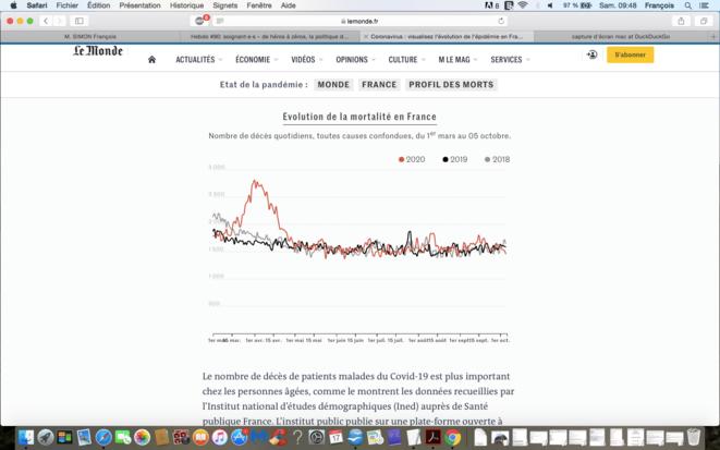 donnée INSEE mortalité quotidienne France 2018 2019 2020 © via LE MONDE