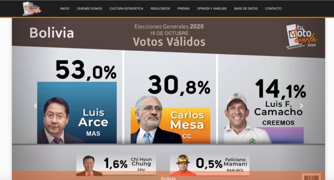 Les résultats provisoires, selon le collectif Tu Vote Cuenta. © Capture d'écran