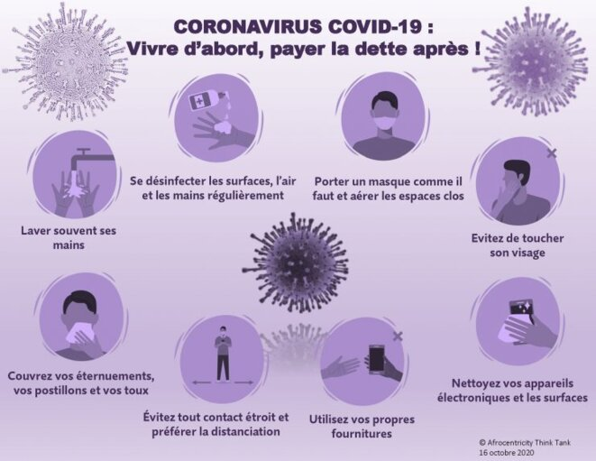 Coronavirus, Covid-19, Afrique, Vivre d'abord, payer la dette après !