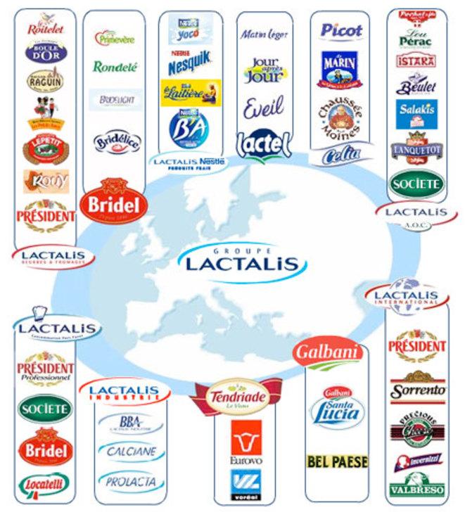 lactalis-lm