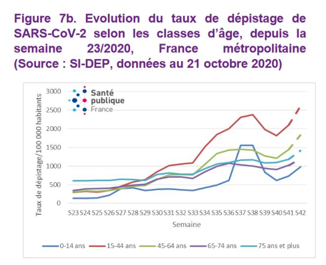 screenshot-2020-10-27-covid-19-point-epidemiologique-du-22-octobre-2020-covid19-pe-20201022-pdf-1