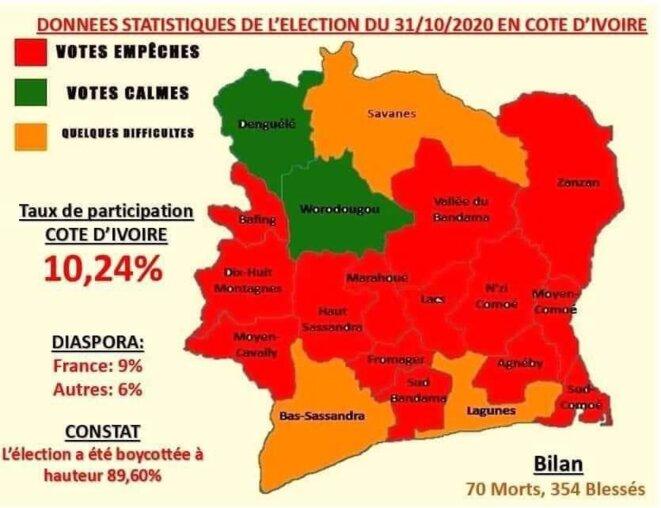 chiffres-du-31-octobre-2020-civ