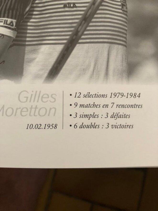 Page de catalogue du club France de Coupe Davis