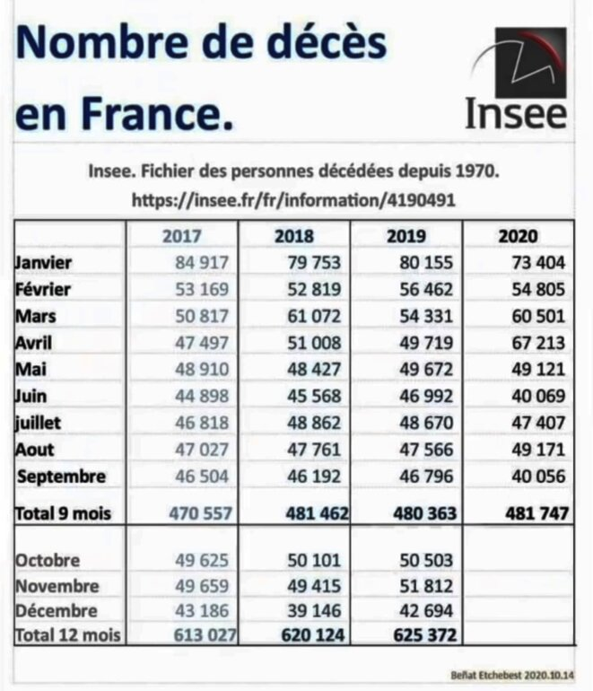 insee-mortalite-2017-a-2020