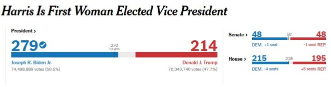 Résultats élections US 2020 © capture New York Times