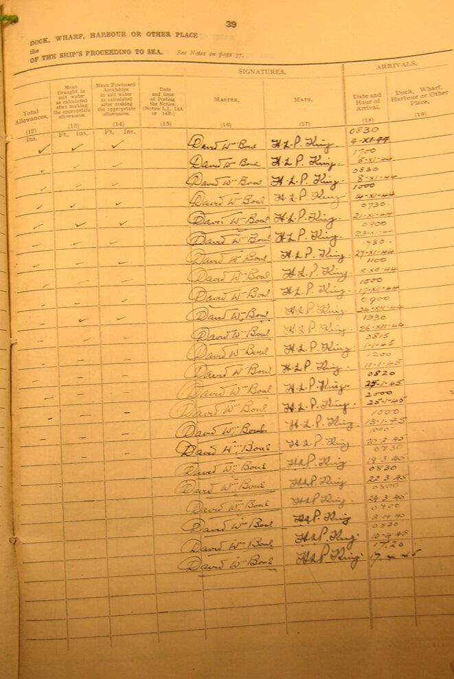 Journal de bord du Circassia 2/2