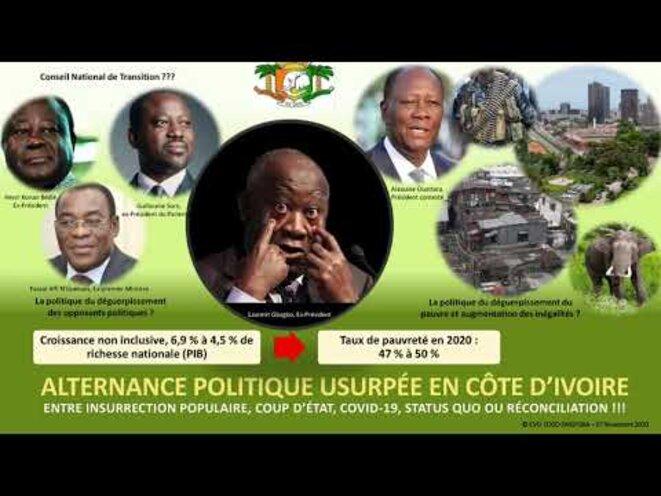 Côte d'Ivoire, Election présidentielle usurpée