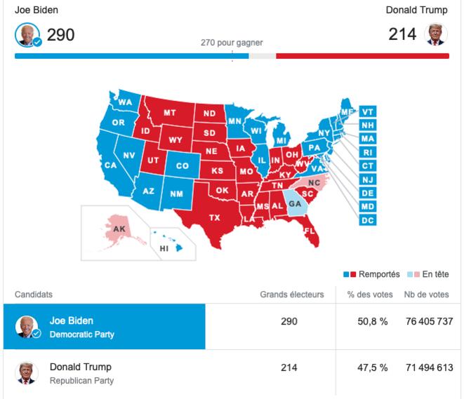 resultatpresidentiellesamericaines