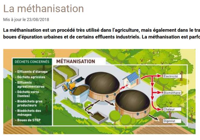screenshot-2020-11-21-la-methanisation-ademe