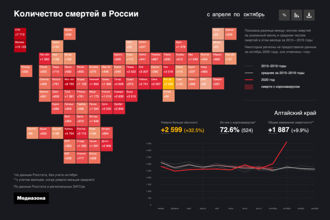 Surmortalité en Russie pendant l'épidémie de covid-19. Carte interactive de Mediazona © Mediazona