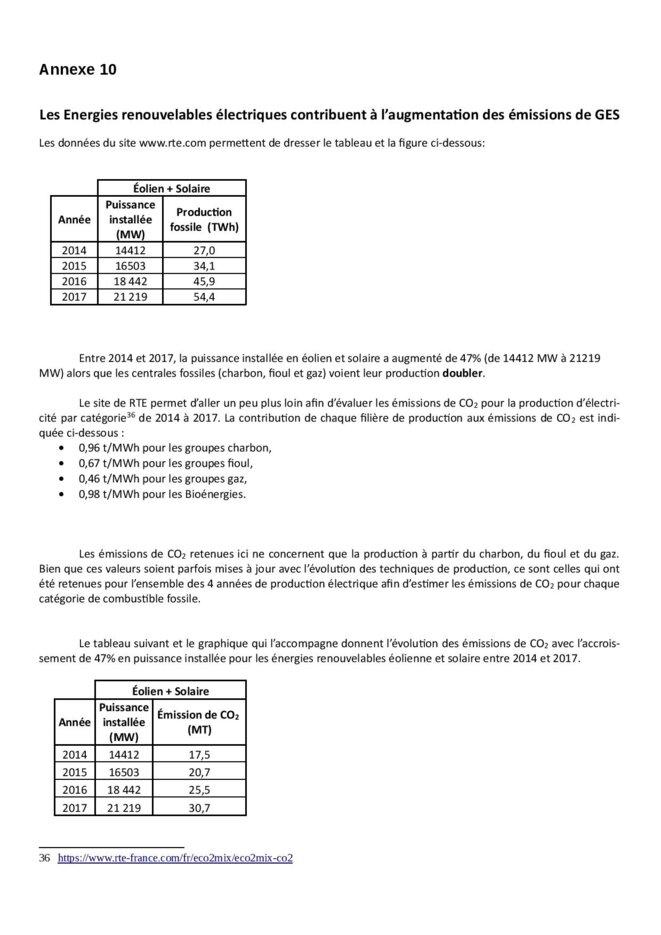 freddy-mulongo-guide-de-l-eolien-et-de-l-elu-page-056