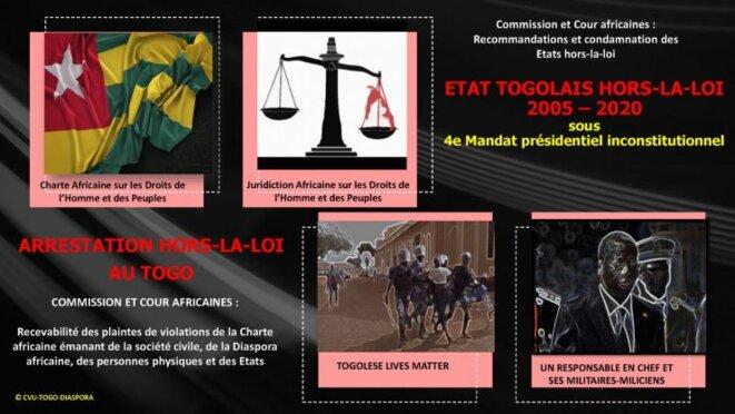 Togo: arrestations hors-la-loi par un Etat hors-la-loi