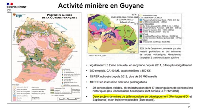 Slide 7 issue de la présentation « Projet de réforme du code minier » présenté aux élus guyanais le 23 octobre 2020