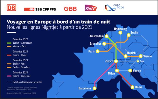 Nouvelles lignes Nightjet à partir de 2021 © DB CFF ÖBB SNCF