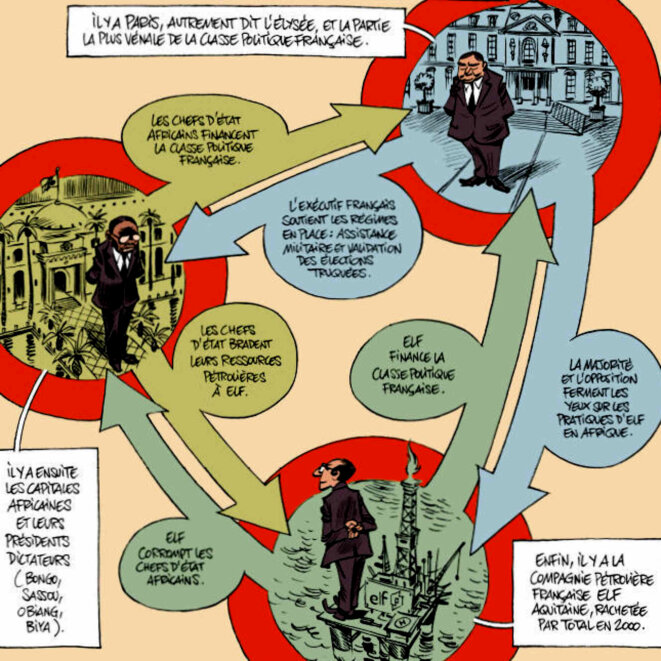 L'Argent fou de la Françafrique, extrait de la bande dessinée de Xavier Harel et Julien Solé, Editions Glénat, 2018