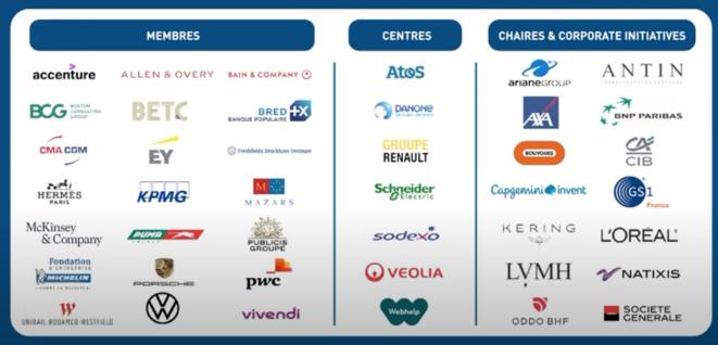 Les Entreprises Partenaires d'HEC Paris