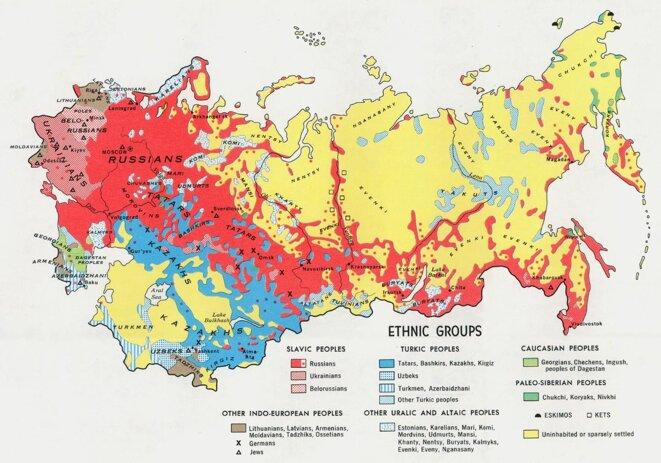 Nationalités dans ce qui deviendra l'URSS