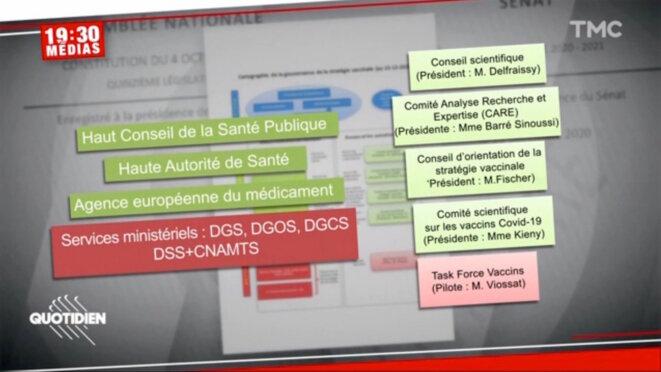 bureaucratie, capture d'écran © pol