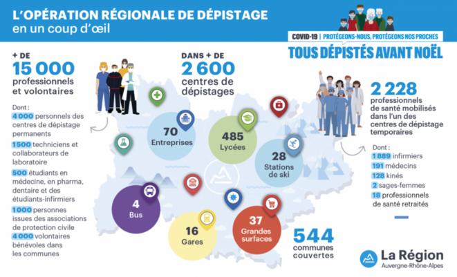 7286-592-infographie-la-campagne-en-un-coup-d-oeil-8bd28