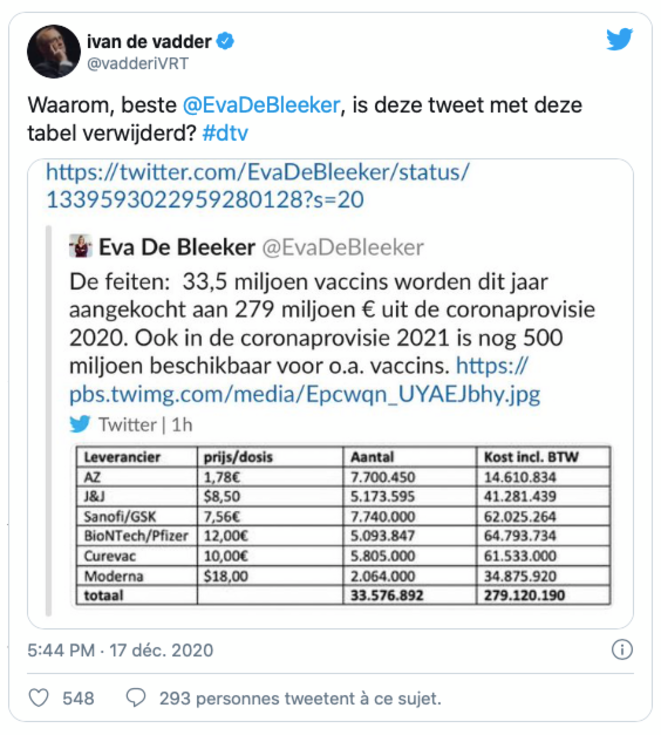 Le tweet sur le prix d'achat de chaque candidat vaccin, avant qu'il ne soit supprimé