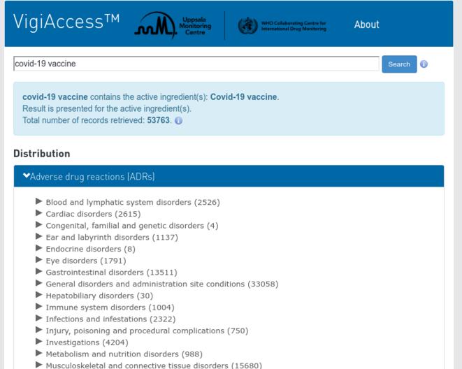 Fig.2 - Effets indésirables déclarés sur les vaccins anti-Covid-19 © VigiAccess