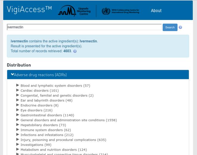 Fig.5 - Effets indésirables rapportés en lien avec l'ivermectine depuis 1992. © VigiAccess