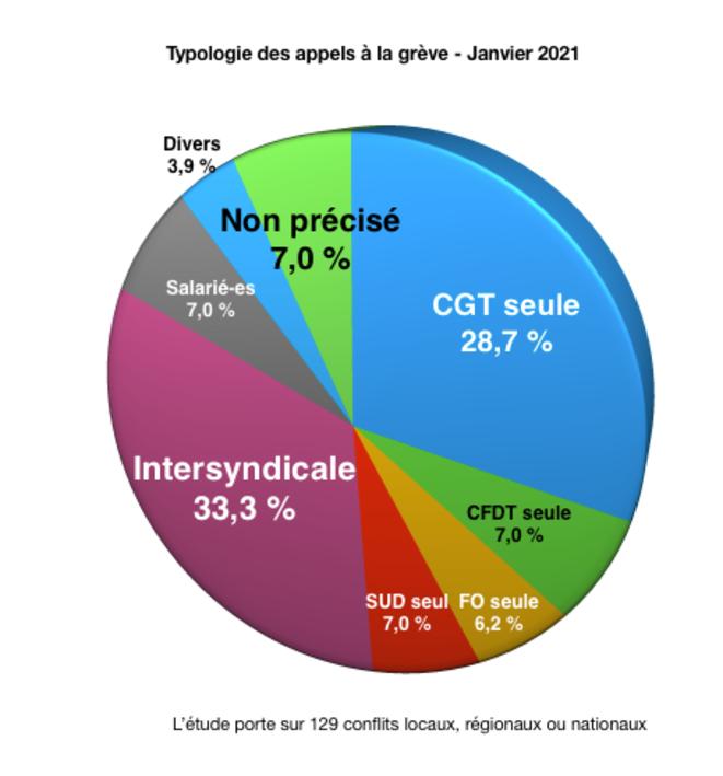 2021-01- Appel Greve (organisations) © @Fayat