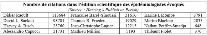 tableau-1-publish-or-perish