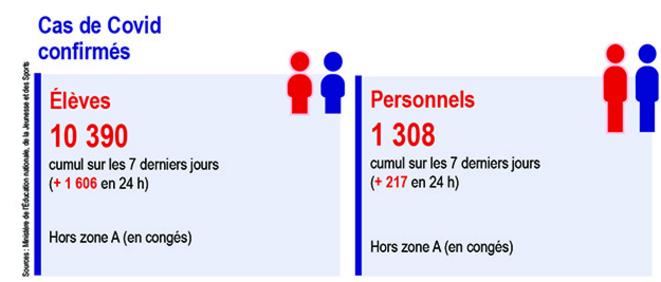 screenshot-2021-02-12-covid19-point-de-situation-du-vendredi-12-fevrier-2021