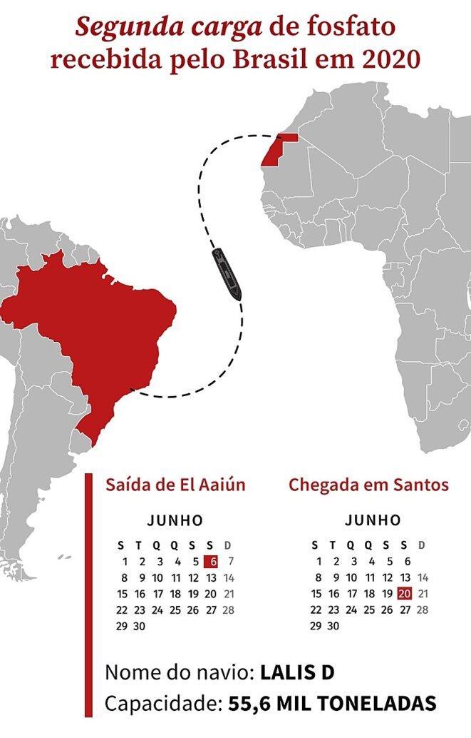 © Brasil de Fato