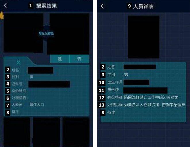 Une application sur le smartphone d'un policier, utilisée à Ürümqi lors d'un contrôle de police ou à un poste de contrôle. Elle affiche les résultats de la reconnaissance faciale, ainsi que des renseignements sur les principales correspondances figurant dans les dossiers de la police. Sur la gauche, cinq correspondances possibles sont affichées, la correspondance la plus probable étant considérée comme correcte à 95,58 %. Captures d'écran : Obtenu par The Intercept