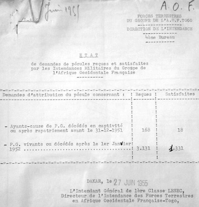 Statistique de versement du pécule AOF (1955)