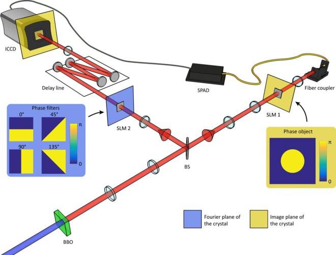 dispositif-intrication-quantique