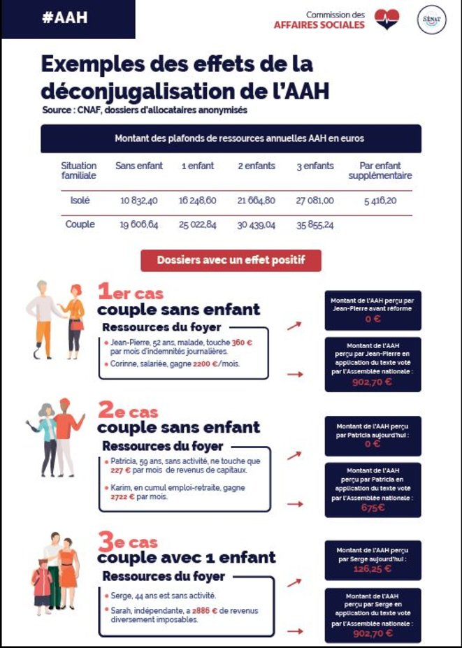 © commission des affaires sociales Sénat - Rapport Philippe Mouiller