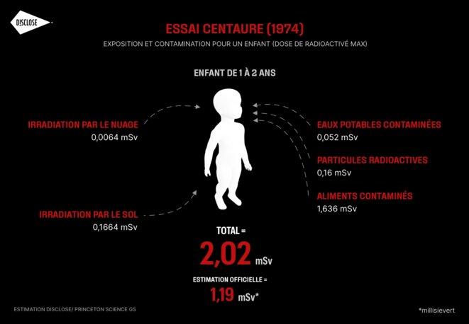 infographie-enfant-centaure