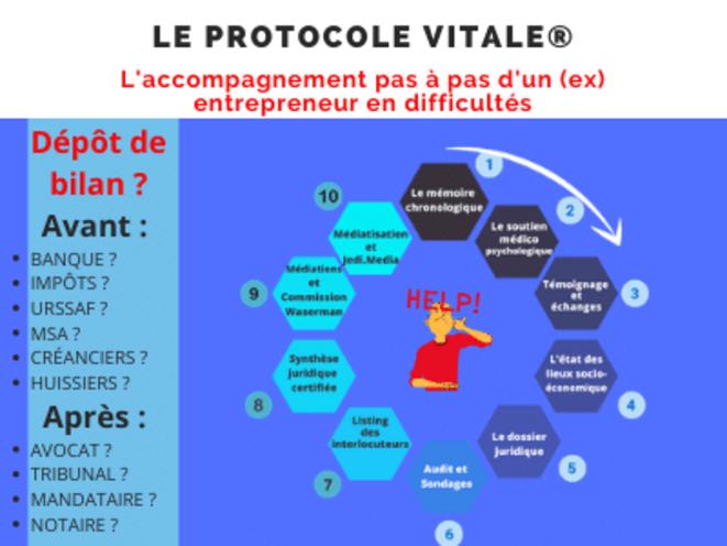Le Protocole Vitale® - L'accompagnement pas à pas d'un (ex) entrepreneur en difficulté. © @Brigitte Vitale
