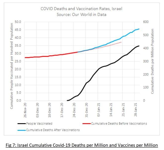 azz-israel-vaccin-rise