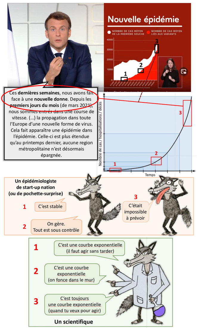J'apprends la courbe exponentielle : déclaration 31 mars © Alan Emrey