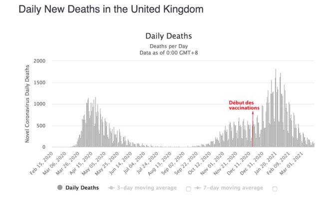 england-death