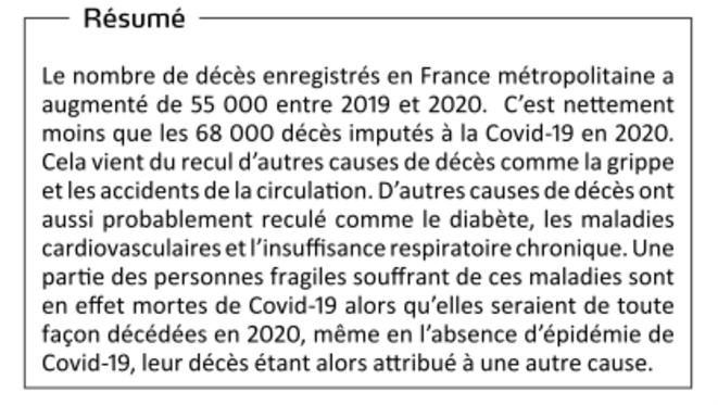 Le résumé présenté à la fin de l'étude de Gilles Pison et France Meslé, parue dans Population & Sociétés