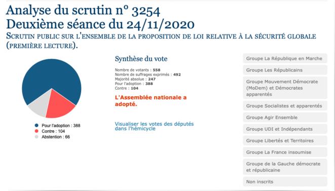 an-scrutin3254
