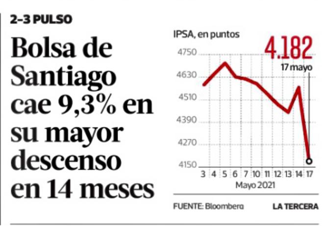 La bourgeoisie financiére craint l'incertitud politiqueet economique resultante du vote de ceux d'en bas. © Latercera.com