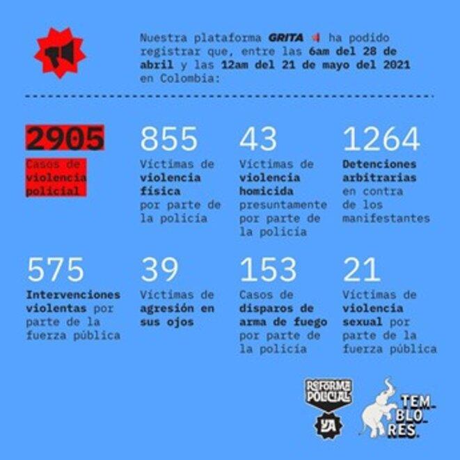 La plateforme de l'ONG Temblores