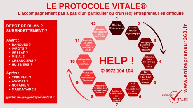Le «Protocole Vitale®» est utilisé par un réseau coopératif © @BrigitteVitale