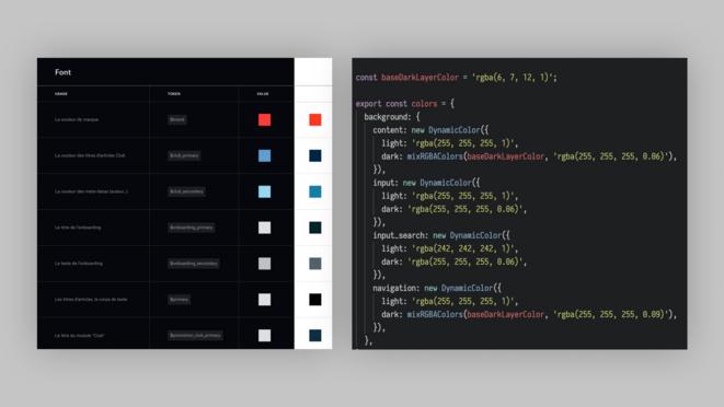 À gauche les couleurs dans notre logiciel de design, à droite la traduction dans le code de l'application.