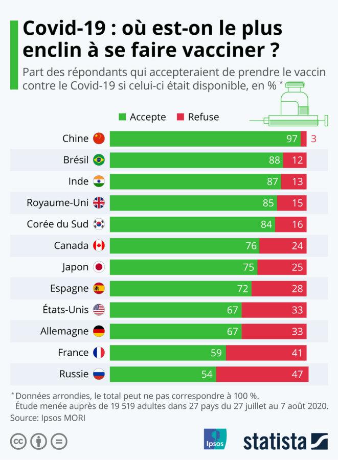 https://www.courrierinternational.com/grand-format/cartographie-quels-sont-les-pays-ou-la-confiance-dans-les-vaccins-est-la-plus-elevee#&gid=1&pid=1