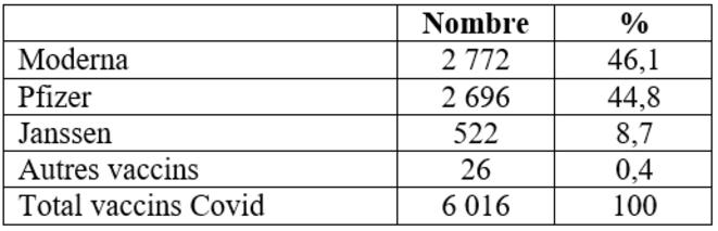 mortalidad relacionada con la vacuna-ee.